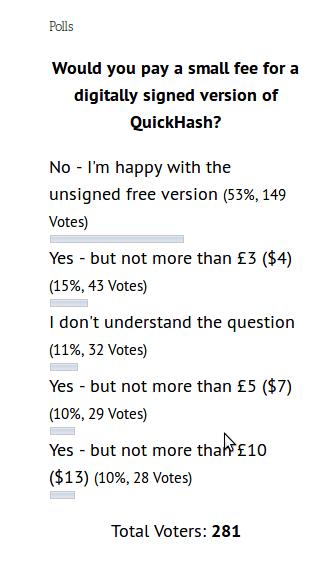 QuickHash Poll Result
