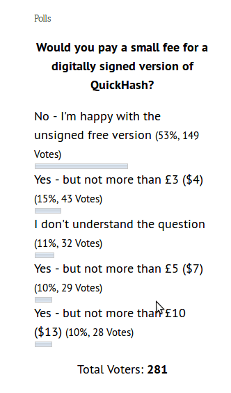 QuickHash Poll Result