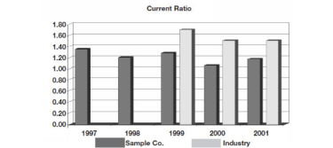 Description: Ratio Analysis #2.jpg
