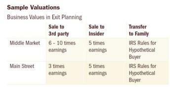 Description: Exit Planning 5 - Griffiths - Sample Valuations.jpg