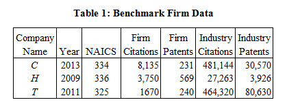 Patent-Value-Table1
