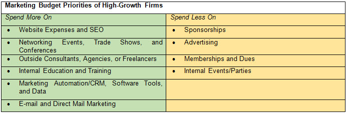 Should Sponsorships be Part of Your Marketing Plan? - QuickReadBuzz