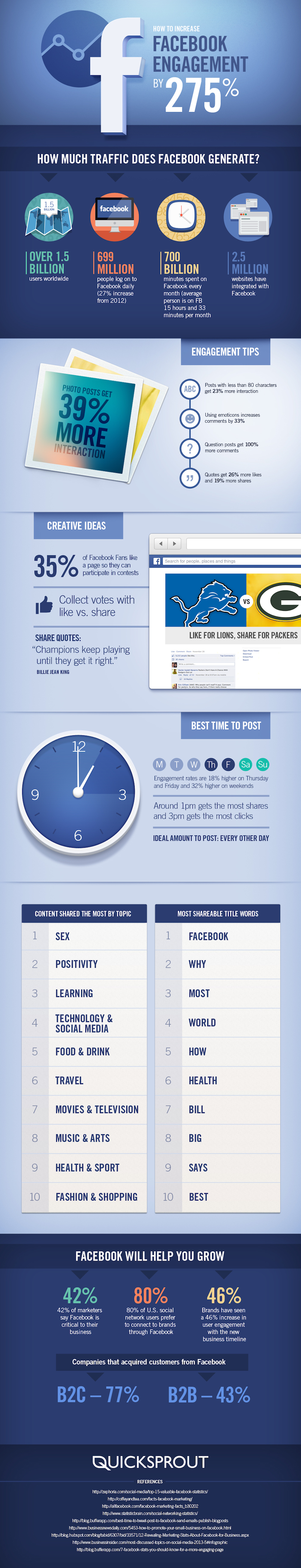 How to Increase Your Facebook Engagement by 275%