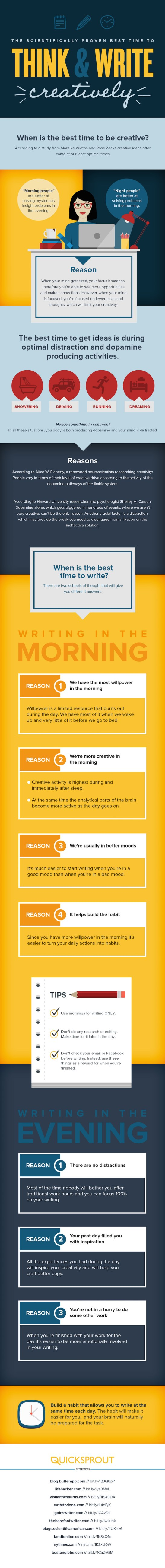 The Scientifically Proven Best Time to Think and Write Creatively