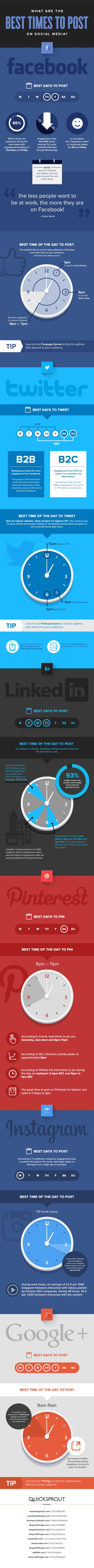 What Are The Best Times to Post on Social Media