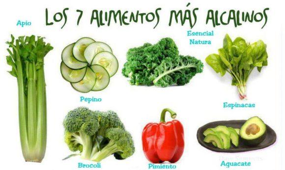 La Verdad Sobre los Alimentos Ácidos y Alcalinos