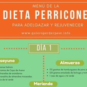 Dieta Perricone: Adelgaza el Abdomen en Pocas Semanas con este Menú Famoso