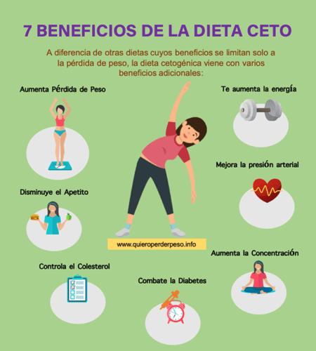 dieta keto beneficii