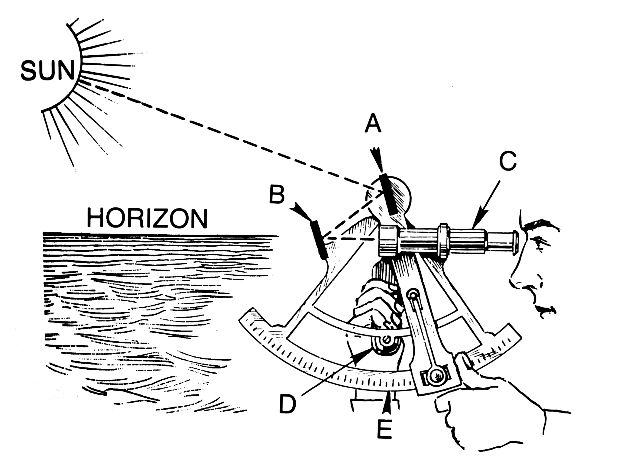 Image result for sextant navigation