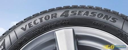 Duração dos pneus: tudo o que precisa saber