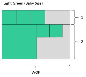 Light Green Baby Size