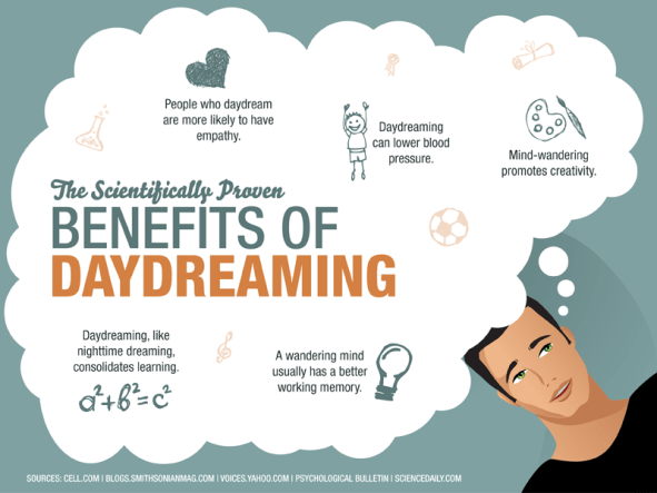 Is-Daydreaming-Good-For-You