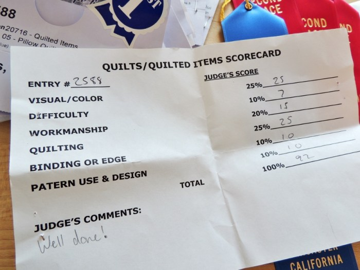 Items Scorecard - Detail