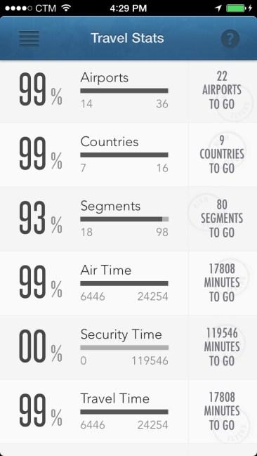Travel data 1