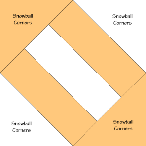 Cracker Quilt Block Diagram