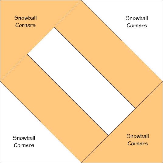Cracker Quilt Block Diagram