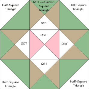 Swamp Patch Quilt Block Diagram Free Pattern at QuiltTherapy.com!
