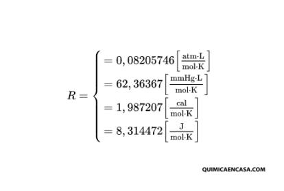 constante universal de los gases