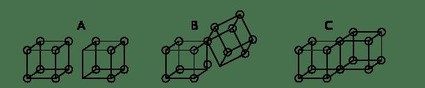 Formación de enlaces en el modelo de átomo cubico