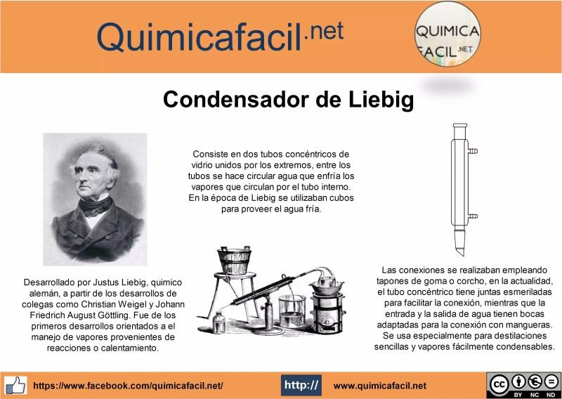 Condensador de Liebig