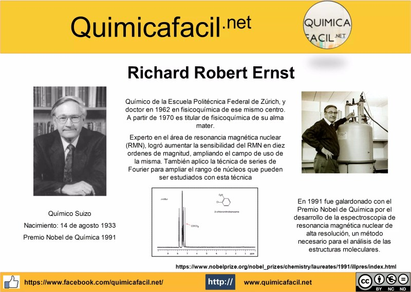 Richard Robert Ernst