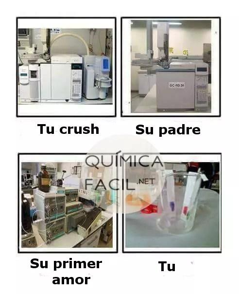 La cromatografía no se puede explicar de mejor manera. Visítanos para más humor químico