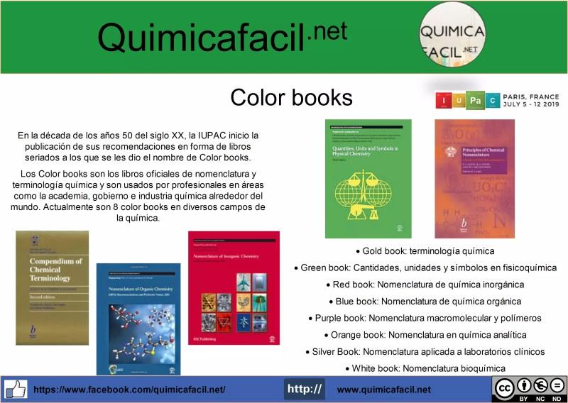 Infografia Color books IUPAC