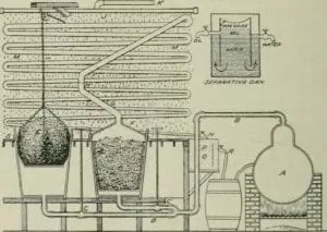 Esquema de un destilador de menta. Bulletin. 1901-13. United States. Bureau of Plant Industry, Soils, and Agricultural Engineering