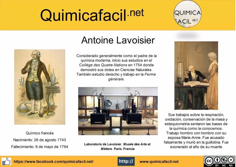 Infografia Lavoisier