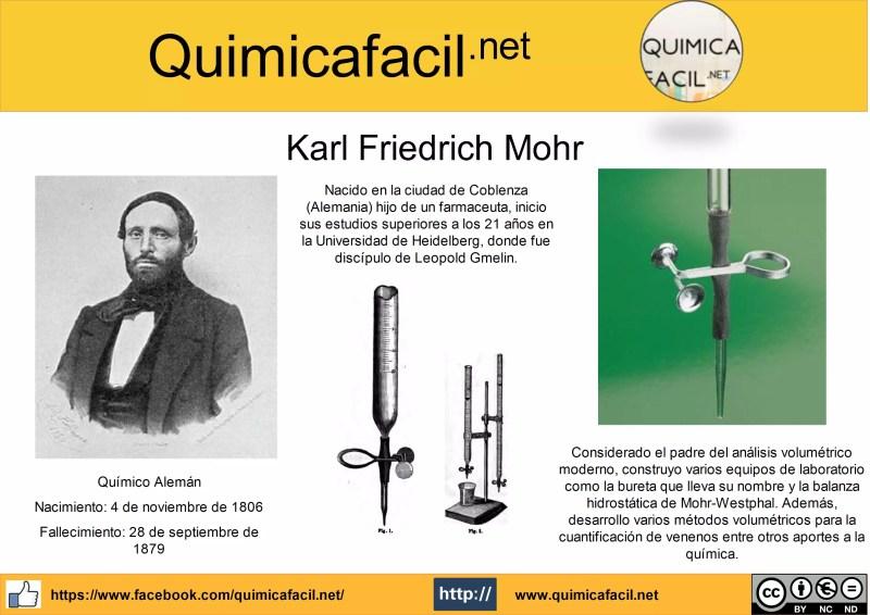Infografia Karl Friedrich Mohr