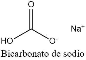 Estructura del bicarbonato de sodio