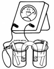 Montaje - Control de corrosión por temperatura diferencial