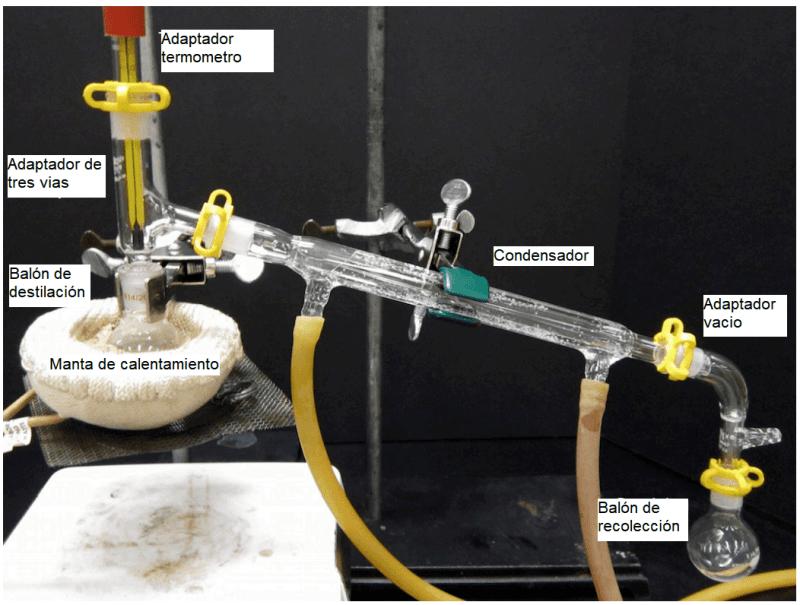 Imagen 3: Montaje de destilación simple