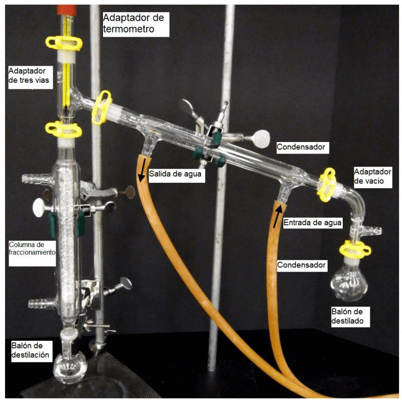 Montaje de destilación fraccionada