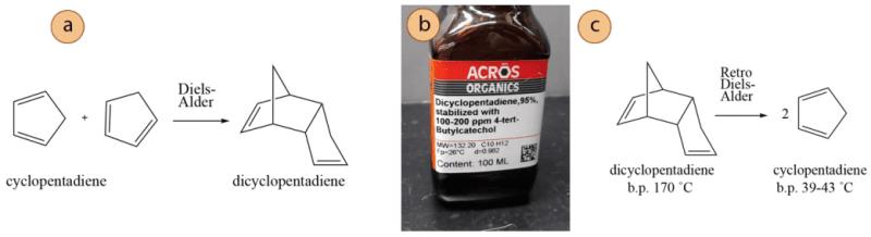 Aplicaciones destilación fraccionada 1