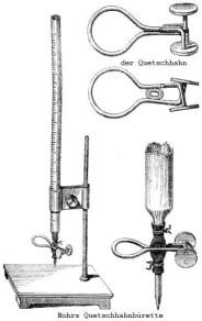 Dibujo de la pinza de Mohr