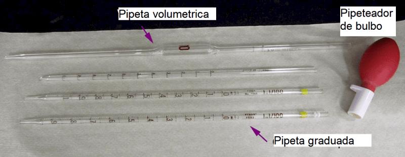 Imagen 8. Pipetas volumétricas, graduadas y pipeteador de bulbo.