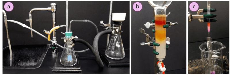 Imagen 3: Ejemplos en los que se utilizan pinzas de tres dedos para sujetar: a) Frascos, b) Columnas de cromatografía, c) Columnas de pipeta