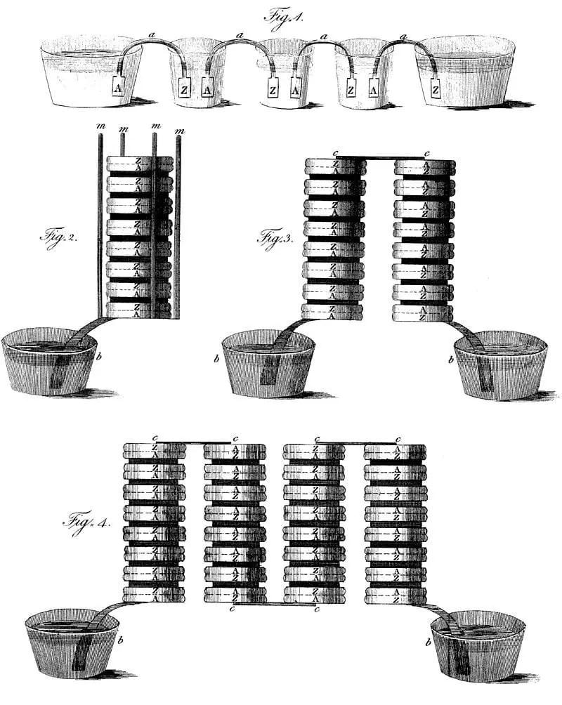 Dibujo de la pila voltaica en diferentes configuraciones, extraída de la carta enviada por Alessandro Volta a Sir Joseph Banks