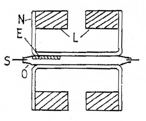 Diagrama de una balanza Evans