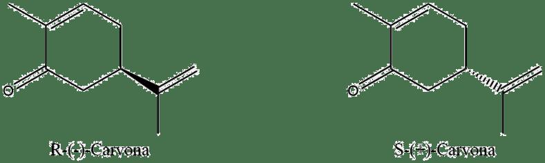 Estructura 2D de los dos isómeros de la carvona