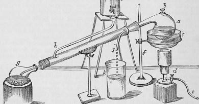 Dibujo de una destilación simple