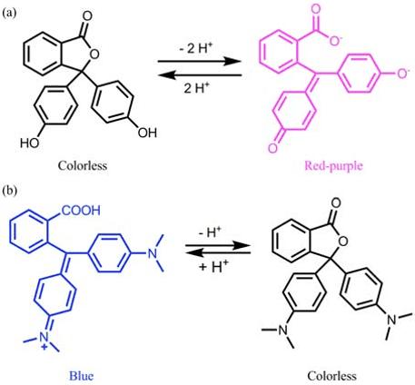 Equilibrios químicos de fenolftaleína (a) y cristal violeta lactona (b)