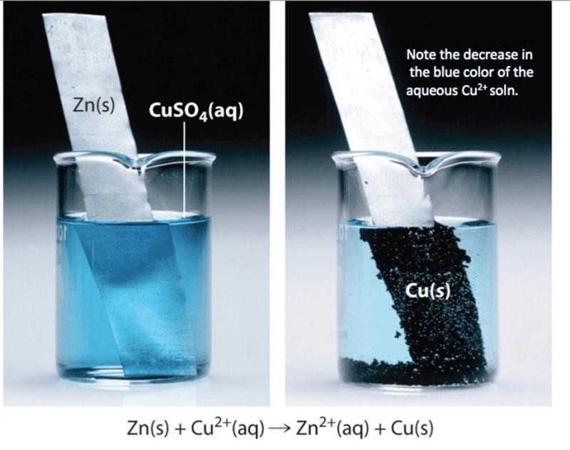 Reacción entre sulfato de cobre (II) y zinc metálico