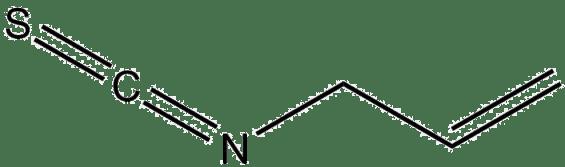 Estructura 2D del isotiocianato de alilo