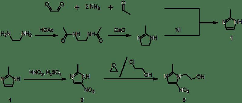 Síntesis del metronidazol