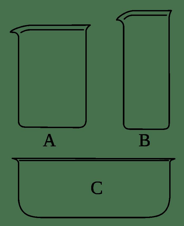 Un vaso de precipitados o beaker de forma baja o con forma de Griffin (B) Un vaso de forma alta o con forma de Berzelius (C) Un vaso plano o cristalizador