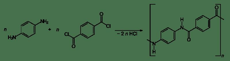 La reacción de la 1,4-fenileno-diamina (parafenilendiamina) con el cloruro de tereftaloilo produciendo Kevlar