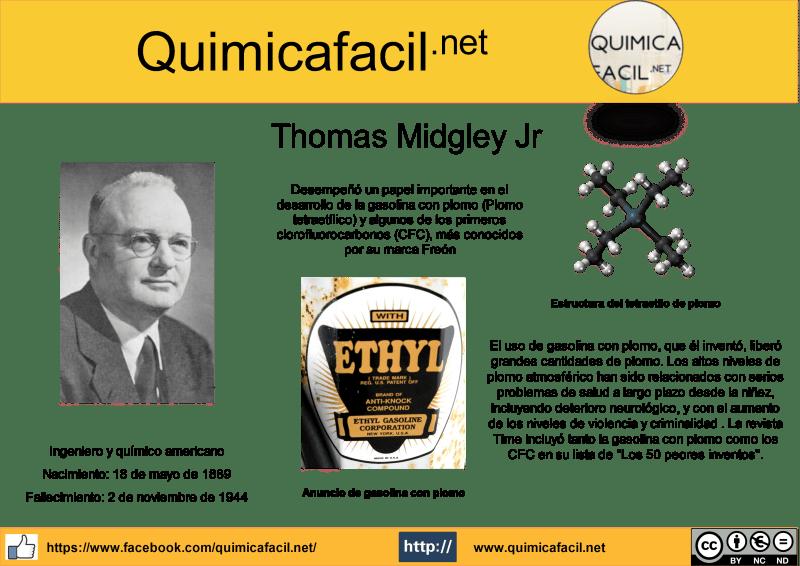 Infografía Thomas Midgley Jr