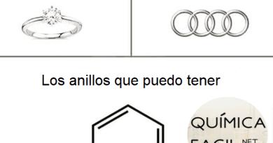 Los anillos que a todos nos gustan